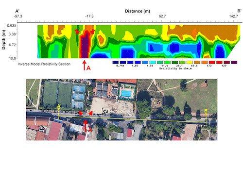 Ambiente: soluzioni hi-tech, radar e sensori innovativi contro il rischio voragini in città